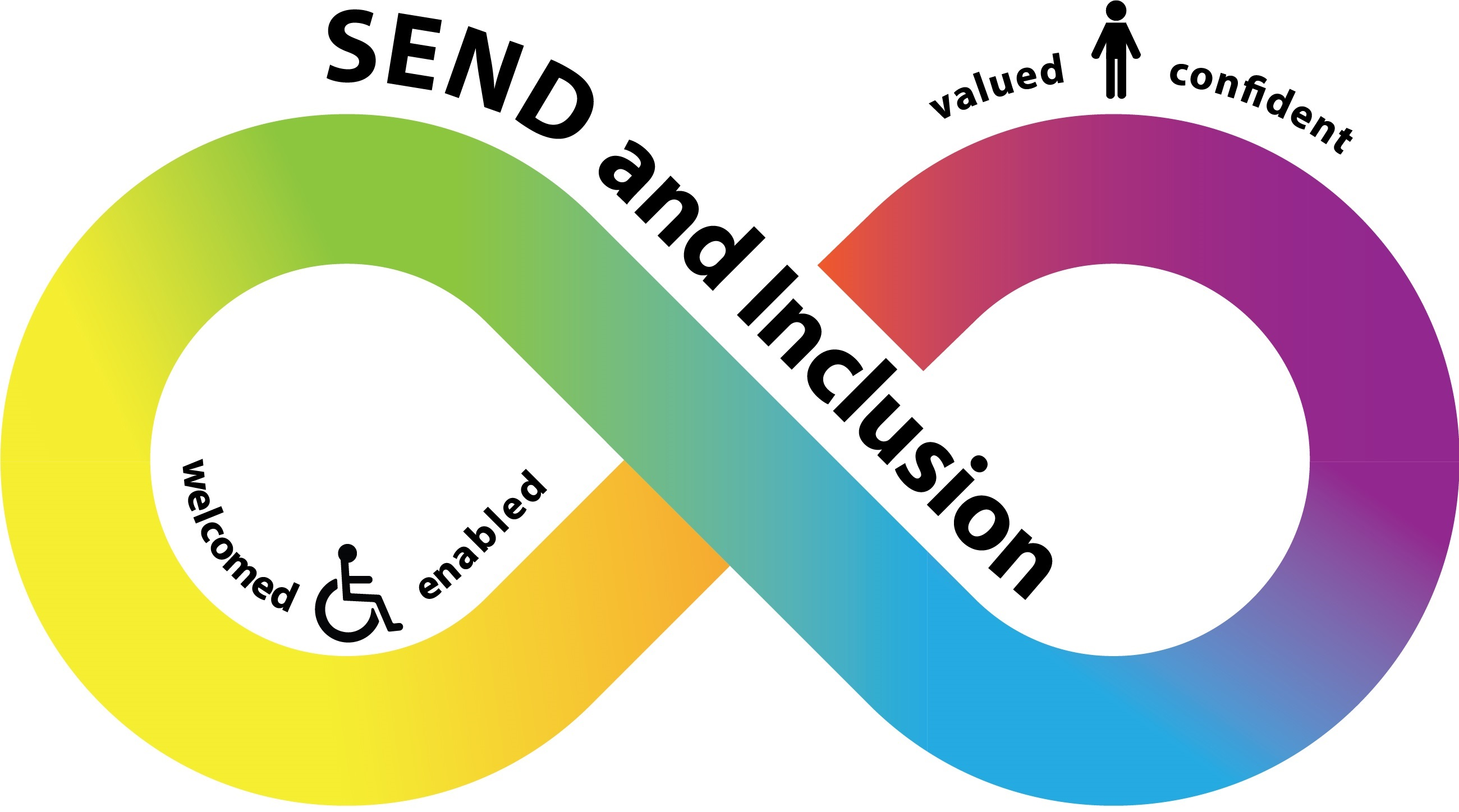 SEND and Inclusion Framework logo